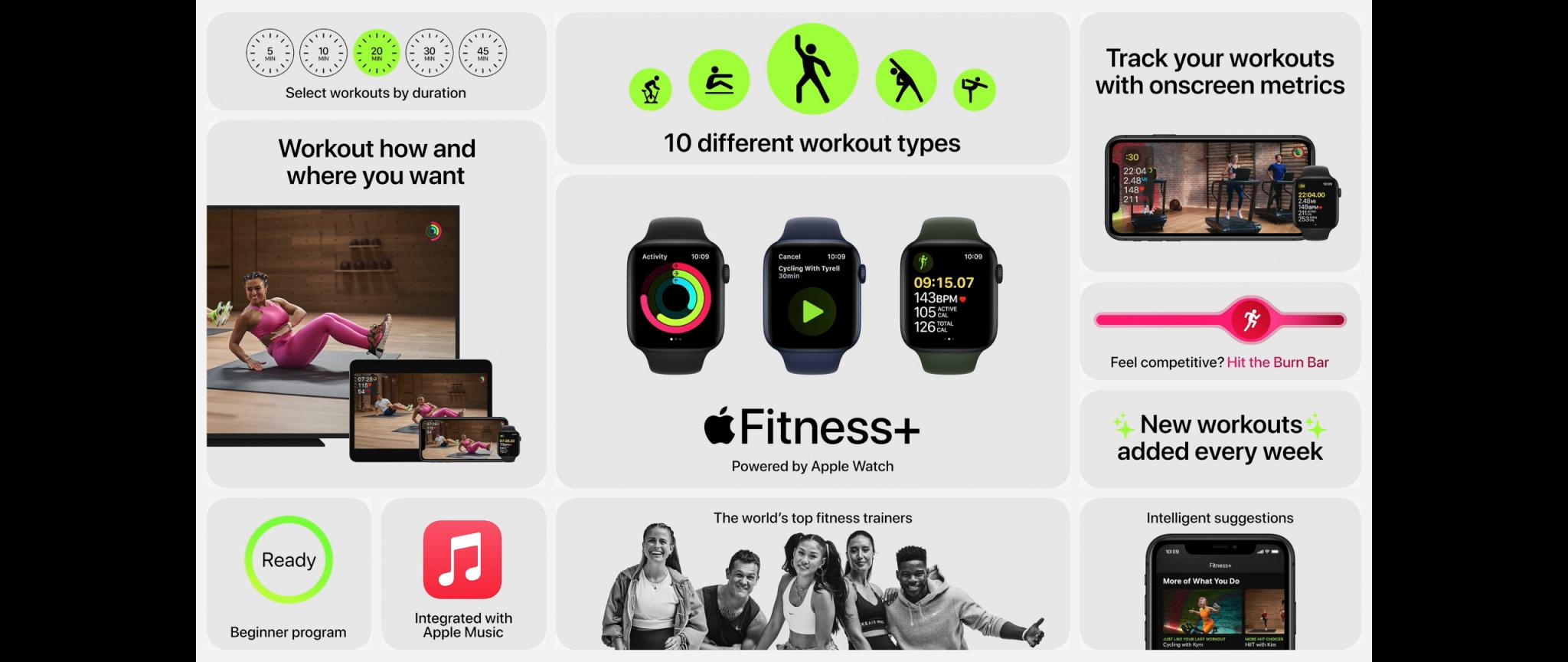 Apple Fitness+ 14 Aralık'ta Geliyor!